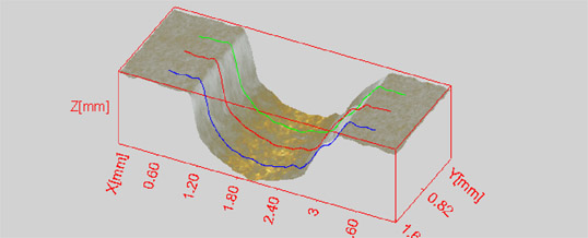 Topography Module