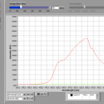 Spectroscopy / Spectromètre Monitoring Setup Window